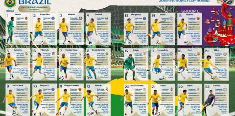 Panini lança figurinhas atualizadas dos jogadores da Copa do Mundo